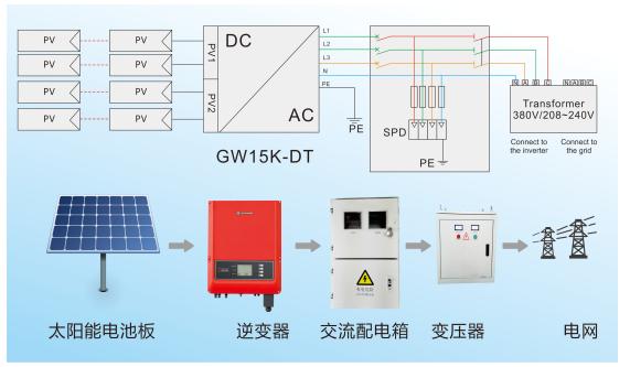 低压电网电压下的系统结构图